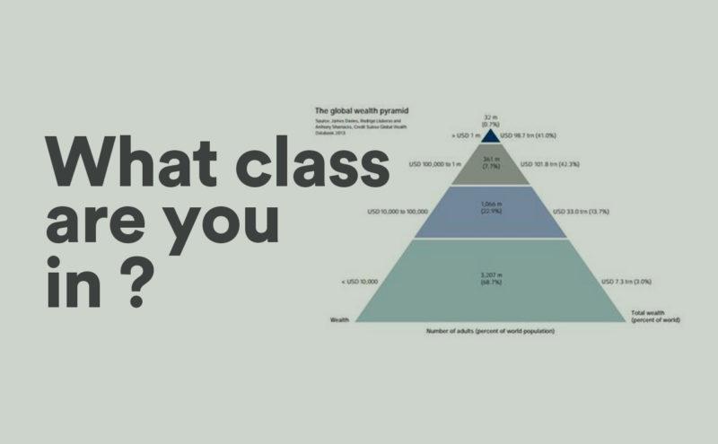 working class vs upper class